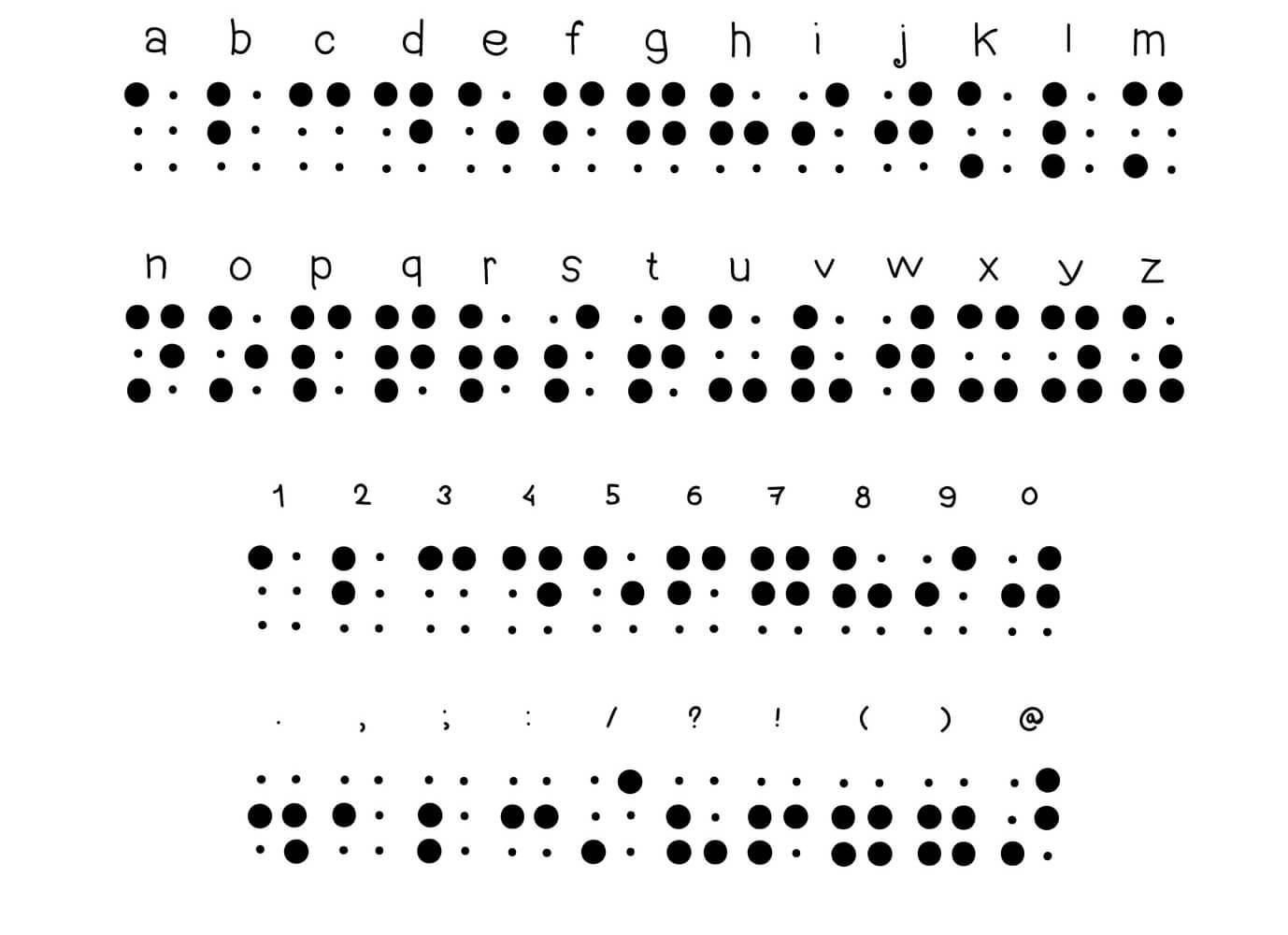 Imagen del alfabeto Braille
