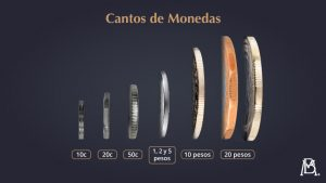 Imagen de todas las monedas del Euro juntas